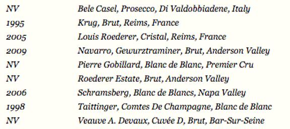 best prosecco champagne